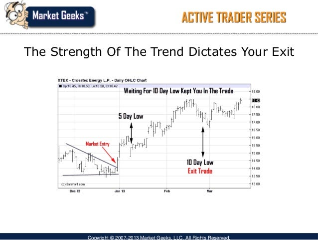 Always win binary options indicators download learn how touse