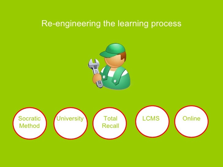 Re-engineering the learning process Online LCMS Total Recall University Socratic Method