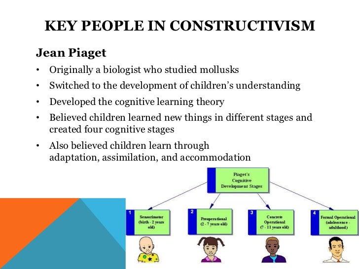 Learning theories  team 1 Slide 2