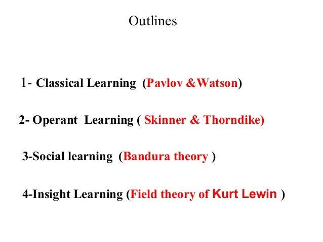Cyp 3 1 theorists watson