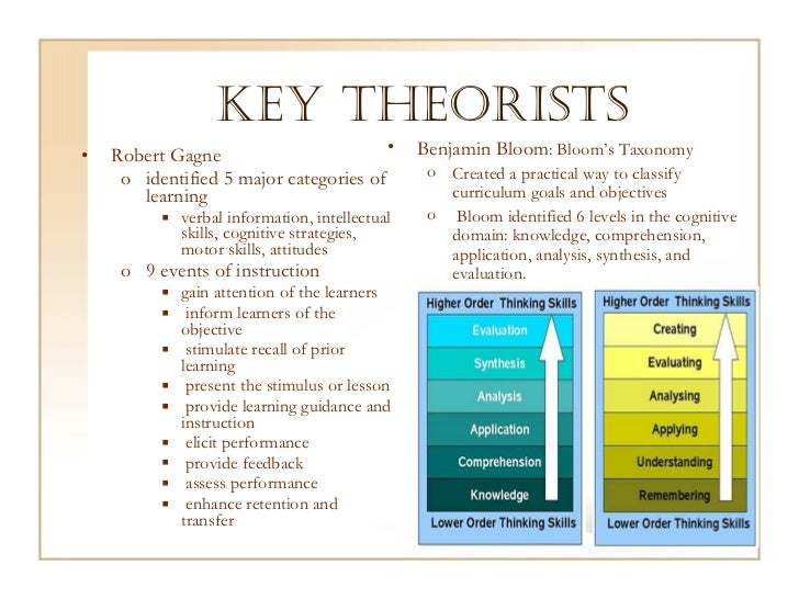 key learning theories Learning theories are conceptual frameworks that describe how students absorb,  process, and  two key assumptions underlie this cognitive approach: that the  memory system is an active organized processor of information and that prior.