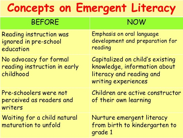 What is literacy?
