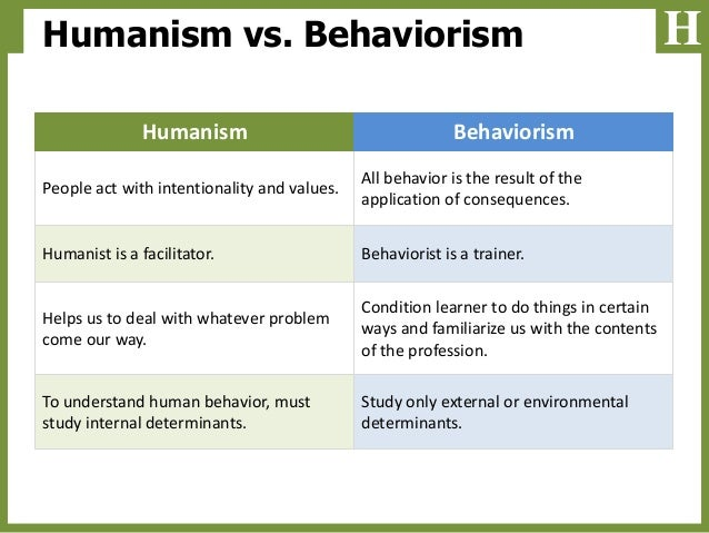 the history and current applications of behaviorist theory Transitional system consisting of the learner's current second  there are several theories of second language acquisition which  the behaviorist theory,.