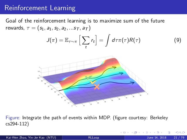Learning to discover monte carlo algorithm on spin ice manifold