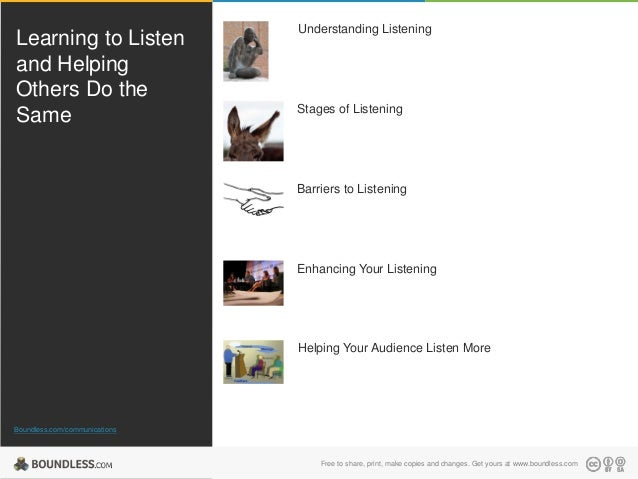 Boundless.com/communications Learning to Listen and Helping Others Do the Same Understanding Listening Stages of Listening...