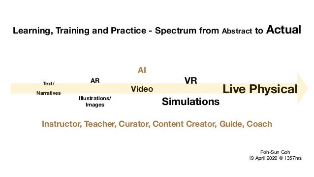 Learning, Training and Practice - Spectrum from Abstract to Actual Poh-Sun Goh   19 April 2020 @ 1357hrs Live Physical Tex...