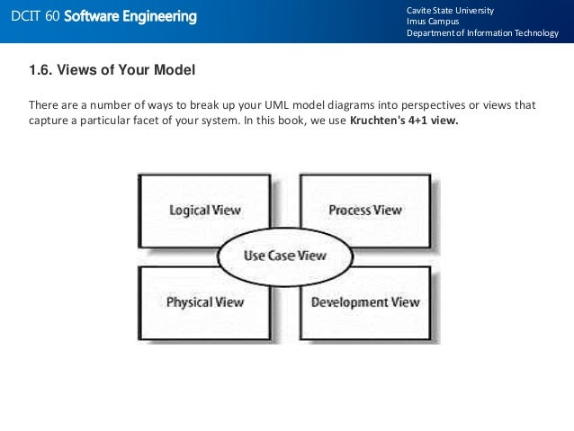 Learning uml 2part1 31 malvernweather Image collections