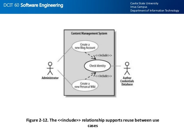 Learning uml 2part1 relationship 73 malvernweather Image collections