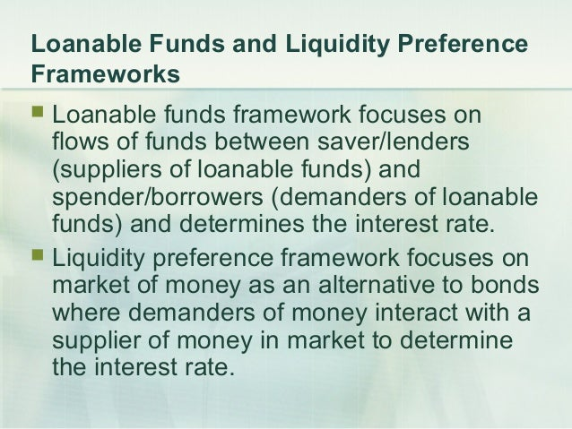 the liquidity preference framework One of keynes' core issues in his liquidity preference theory is how  or whether  behavioral approaches are a more appropriate framework to.