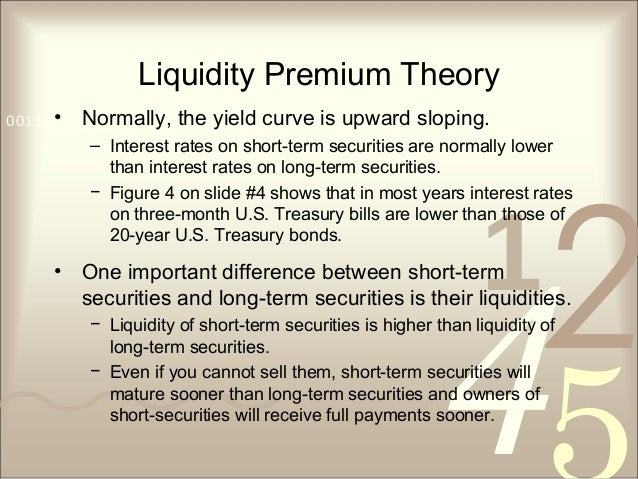 421 0011 0010 1010 1101 0001 0100 1011 Liquidity Premium Theory • Normally, the yield curve is upward sloping. – Interest ...
