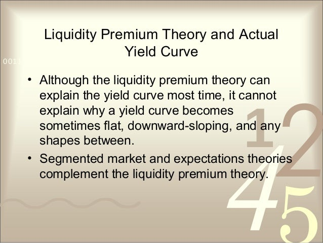 421 0011 0010 1010 1101 0001 0100 1011 Liquidity Premium Theory and Actual Yield Curve • Although the liquidity premium th...
