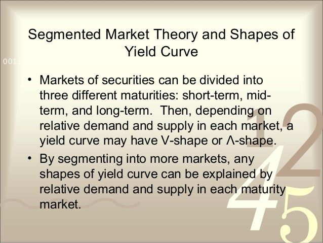 421 0011 0010 1010 1101 0001 0100 1011 Segmented Market Theory and Shapes of Yield Curve • Markets of securities can be di...