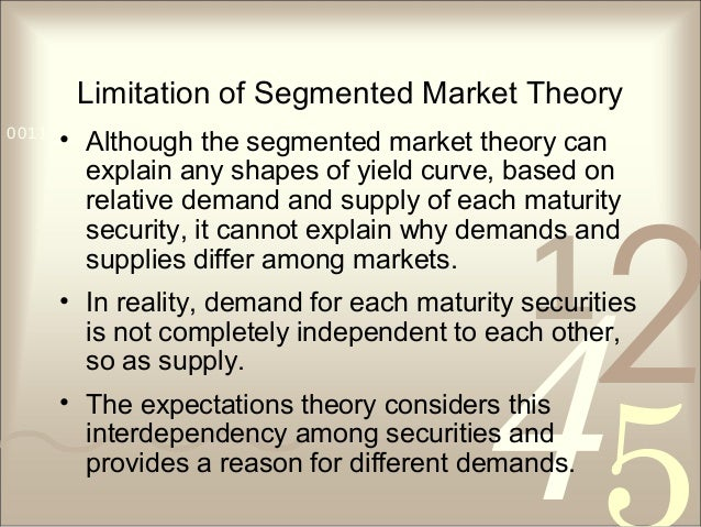 421 0011 0010 1010 1101 0001 0100 1011 Limitation of Segmented Market Theory • Although the segmented market theory can ex...