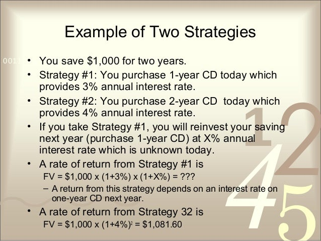 421 0011 0010 1010 1101 0001 0100 1011 Example of Two Strategies • You save $1,000 for two years. • Strategy #1: You purch...