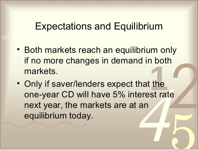 421 0011 0010 1010 1101 0001 0100 1011 Expectations and Equilibrium • Both markets reach an equilibrium only if no more ch...