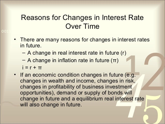 421 0011 0010 1010 1101 0001 0100 1011 Reasons for Changes in Interest Rate Over Time • There are many reasons for changes...