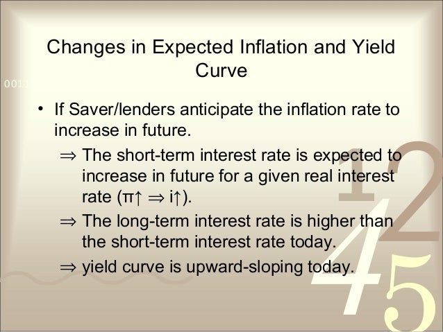 421 0011 0010 1010 1101 0001 0100 1011 Changes in Expected Inflation and Yield Curve • If Saver/lenders anticipate the inf...