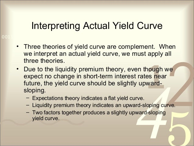 421 0011 0010 1010 1101 0001 0100 1011 Interpreting Actual Yield Curve • Three theories of yield curve are complement. Whe...