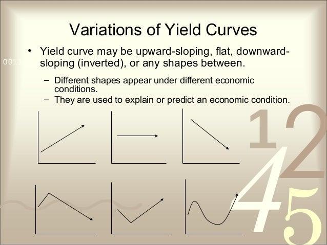 421 0011 0010 1010 1101 0001 0100 1011 Variations of Yield Curves • Yield curve may be upward-sloping, flat, downward- slo...