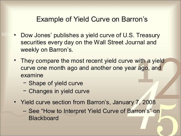 421 0011 0010 1010 1101 0001 0100 1011 Example of Yield Curve on Barron's • Dow Jones' publishes a yield curve of U.S. Tre...