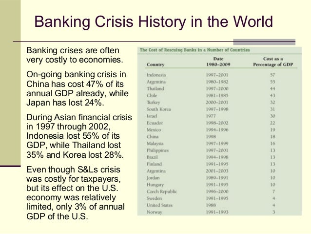 """history of the banking idustry in Considering the staggering changes in banking we've """"there's tougher regulation after a recent history of gobankingrates banking top 10."""