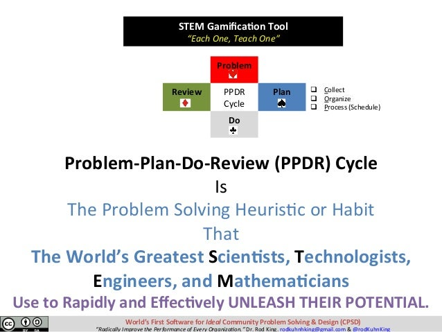 """STEMGamifica,onTool """"EachOne,TeachOne"""" Problem Review PPDR Cycle Plan Do World'sFirstSo>wareforIdealCommu..."""