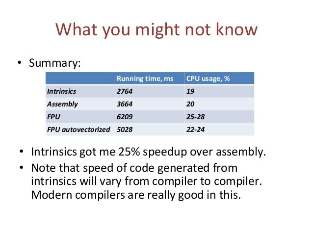 What you might not know • Intrinsics advantages over assembly: – Higher level code; – Much simpler; – No need to manage re...