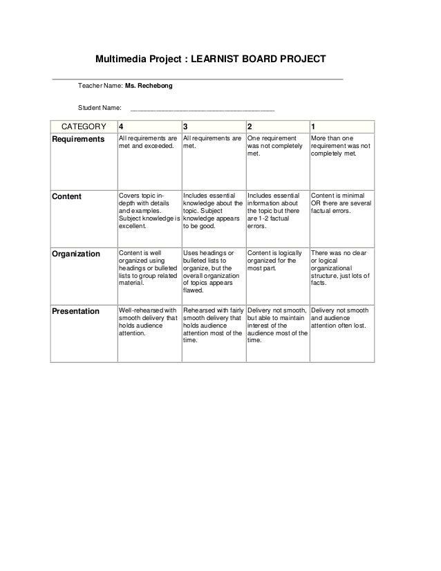 Learnist board project rubric
