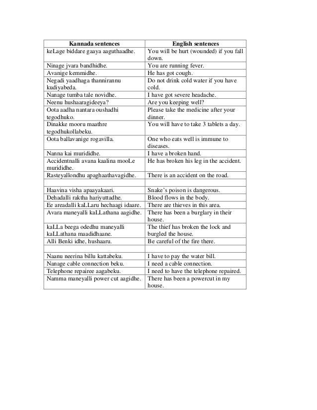 3 Ways to Speak in Kannada - wikiHow
