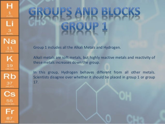 Learn more about periodic table 3 group 2 includes all alkali earth metals urtaz Images