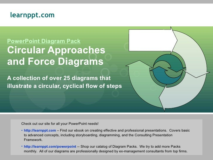 PowerPoint Diagram Pack Circular Approaches and Force Diagrams A collection of over 25 diagrams that illustrate a circular...