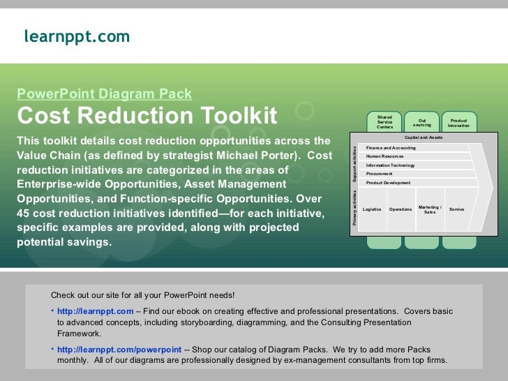 PowerPoint Diagram Pack Cost Reduction Toolkit This toolkit details cost reduction opportunities across the Value Chain (a...