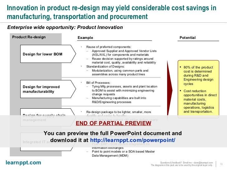 cost savings template