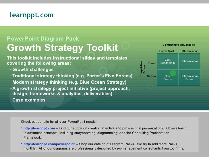 PowerPoint Diagram Pack Growth Strategy Toolkit <ul><li>This toolkit includes instructional slides and templates covering ...