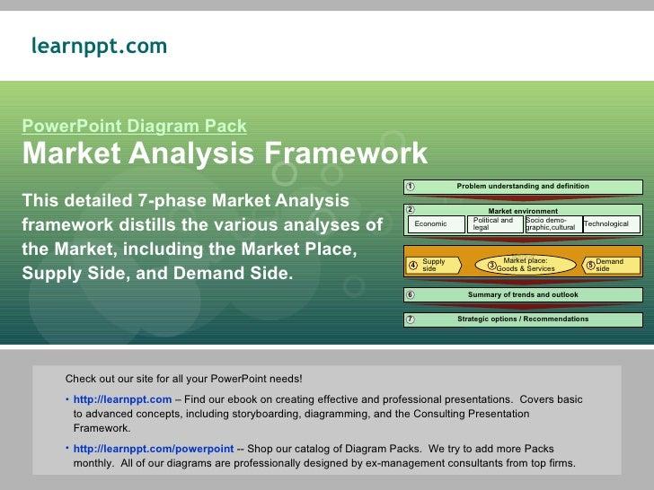 Market-Analysis-Framework-1-728.Jpg?Cb=1290788339