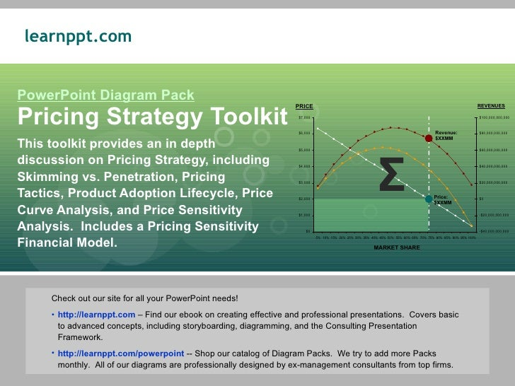 PowerPoint Diagram Pack Pricing Strategy Toolkit This toolkit provides an in depth discussion on Pricing Strategy, includi...