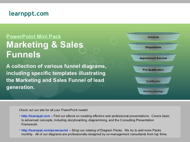 PowerPoint Mini Pack Marketing & Sales Funnels A collection of various funnel diagrams, including specific templates illus...