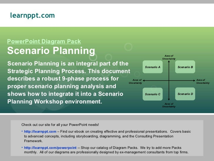PowerPoint Diagram Pack Scenario Planning Scenario Planning is an integral part of the Strategic Planning Process. This do...