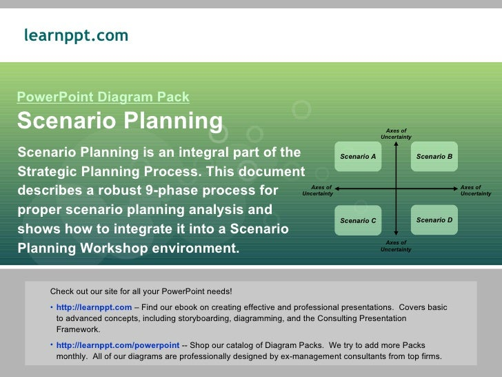 learnppt.comPowerPoint Diagram PackScenario Planning                                                                      ...
