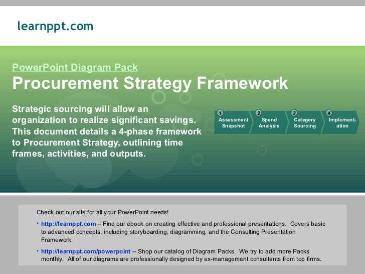 Procurement strategy framework powerpoint diagram pack procurement strategy framework strategic sourcing will allow an organization to realize significan toneelgroepblik Image collections