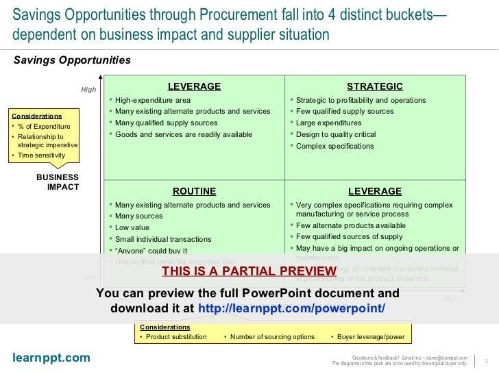 Procurement Strategy Framework Slide 3