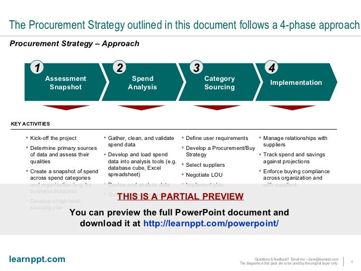 procurement category strategy template procurement strategy framework