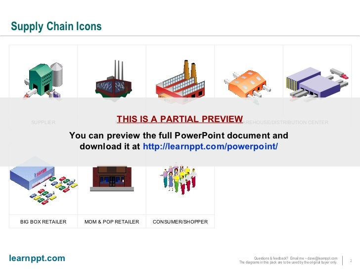 Supply Chain PowerPoint Icons