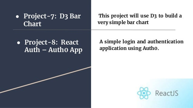 Learn ReactJS - Build 10 Real World Projects App