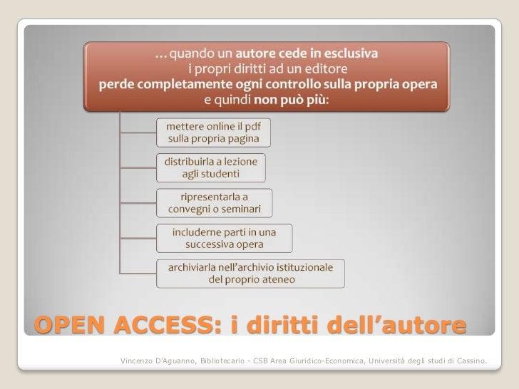 OPEN ACCESS: i diritti dell'autore      Vincenzo DAguanno, Bibliotecario - CSB Area Giuridico-Economica, Università degli ...