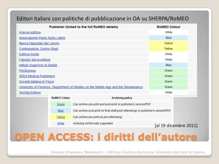 Editori italiani con politiche di pubblicazione in OA su SHERPA/RoMEO                                                     ...
