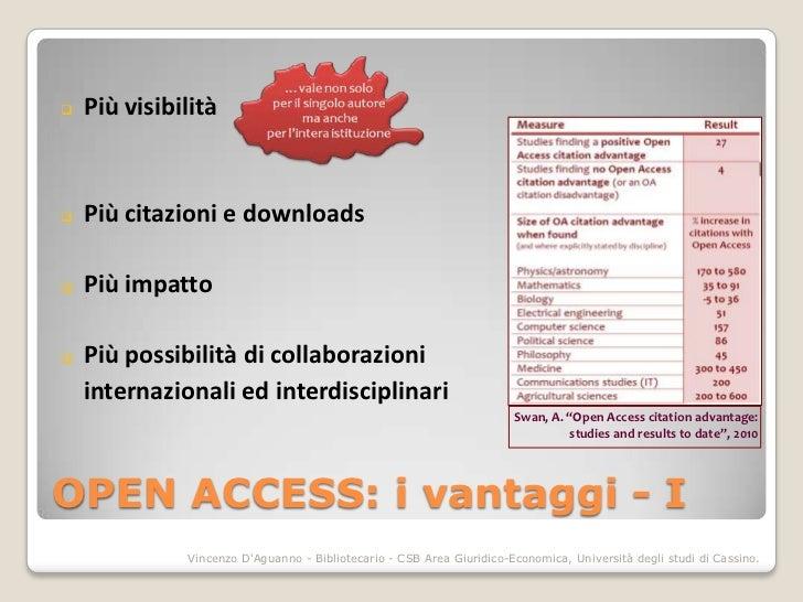    Più visibilità   Più citazioni e downloads   Più impatto   Più possibilità di collaborazioni    internazionali ed i...