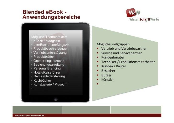 "Produktbeispiele       Personal Branding – ""About WsW""                                                ""   Interaktiv / In..."