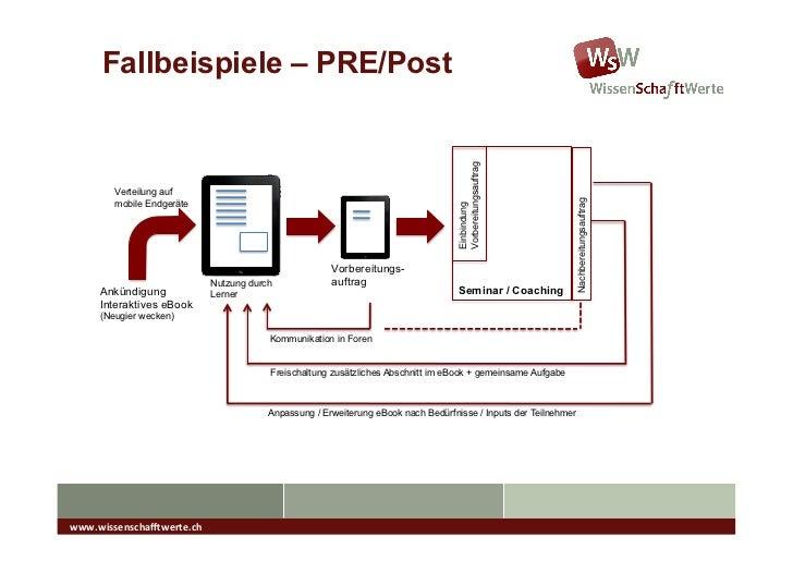 Fallbeispiele - Compliance       Compliance - Kiosk                                                                       ...