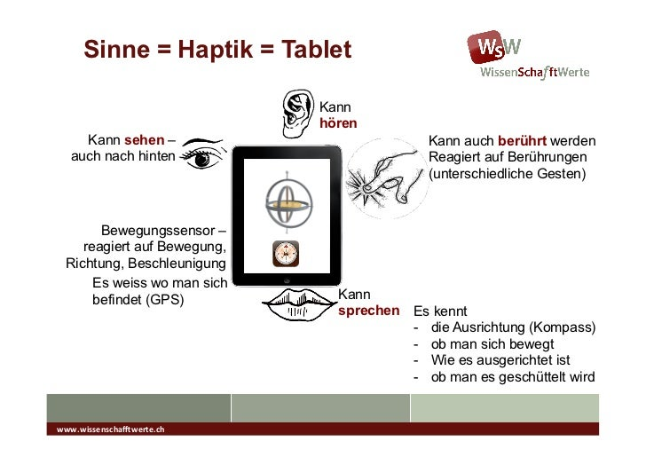 Blended eBook -      Anwendungsbereiche              Mögliche Themenfelder:              • eBook / eMagazin              ...